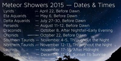 Meteor showers 2015 dates and times Geminids, Perseids, Draconids, Taurids,...