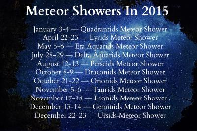 Perseid Meteor Shower - 8/12/